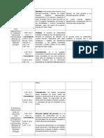 Principios Del Coip Derecho Procesal Penal