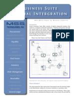 Ebs Financial Integration