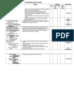 Analisis Soalan Sejarah STPM 2013 Dan 2014 Bahagian B