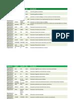 Diccionario de Funciones Excel Ingles Español Matematicas