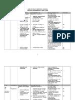 Lesson Plan Math f3 2015