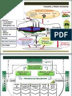 Sistema de Gestión Ambiental - 1