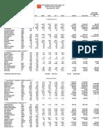 PSE stockQuotes_12292015