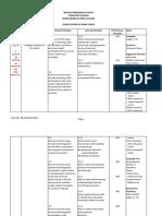 Year 6 -Bahasa Inggeris (Sk).PDF
