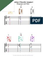 guitar-chords-major-tablature-diagram-v.mastoridis.pdf