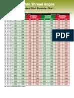 Pitch Diameter Chart1