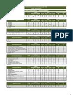 Perfil Del Vacacionista Nacional 2014