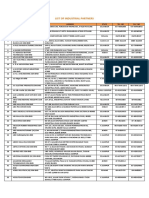Intra List of Industrial Partners