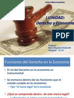 Unidad I Derecho y Economía