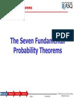 Six sigma.Prob Theorems