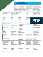 SUNY Excels Matrix of ACSIE 20150811