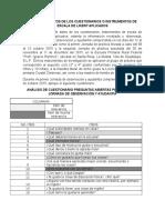 Análisis de Datos de Los Cuestionarios o Instrumentos de Escala de Likert Aplicados (Autoguardado)