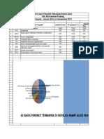 Laporan Tahunan-10 Kasus Terbanyak Di IRJA-Jan-Des-2014