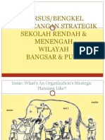 p Strategik Sekolah