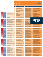 PDF e LearningRoadmap