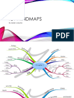 ICT Mindmaps