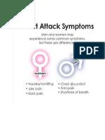 Heart Attack Symptoms for Women versus Men.docx