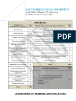 Proforma Organization Profile 2015 (1)