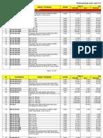 Rincian Harga Satuan OSP-FO Akses TELKOM 2014 SUC Version(1)