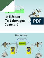 Le Reseau Telephonique Commute
