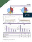 Cancer Profiles Romania OMS