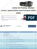 Global Automotive 3D Printing Market