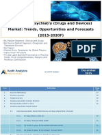 India Neuropsychiatry (Drugs and Devices) Market