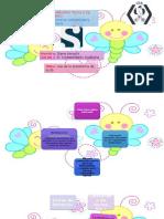 Uso de La Plataforma de Scrib