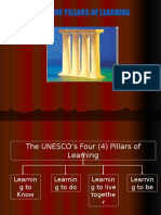 Four Pillars of Learning