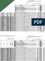 Αποτελέσματα 8μηνων Λ.Κ.Μ. ΔΕΗ Μεγαλόπολης ΣΟΧ6/2015