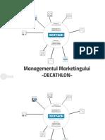 Managementul Marketingului decathlon
