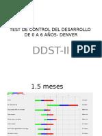 Test DENVER Desarrollo 0-6