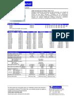 Tabela de Cabo Telefônico Interno Tipo Ci-cm