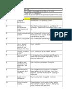 Read a Plant Fast Summary - D13016 Mandar Akhare