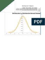 Planilla de Excel de Distribucion t Student