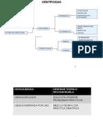 esquema mètodes d'investigació