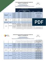 Listado de Homologacin Vehicular - Vehculos Automotores 25 Septiembre 2015
