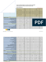 Comparativo Politicas Digitales Planes de Gobierno