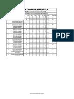 Αποτελέσματα Δυάδων Ιανουάριος 2016 - Κριτής Ανδρέας Πανόπουλος