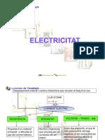 S2Electricitat