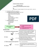 analiza senzoriala pt legume in general