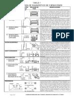 Tabla Ilustrada de Diagnostico de Vibraciones