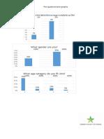Pre Questionnaire Graphs Ben.docx