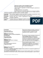 Algunos_conceptos_para_recordar_a_la_hora_de_planificar_la_práctica._2.doc