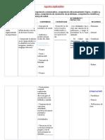 Planificacion Anual Lengua Española