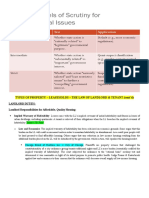 Property 2015 Outline