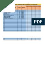 Base de datos de materiales de trabajo de taller