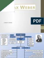 Administracion Clasica y Siglo Xx