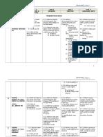 Kssr Yearly Scheme of Work Year 1