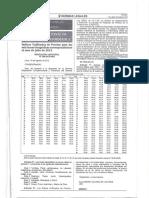 02.- Indices CREPCO -Julio 2,012